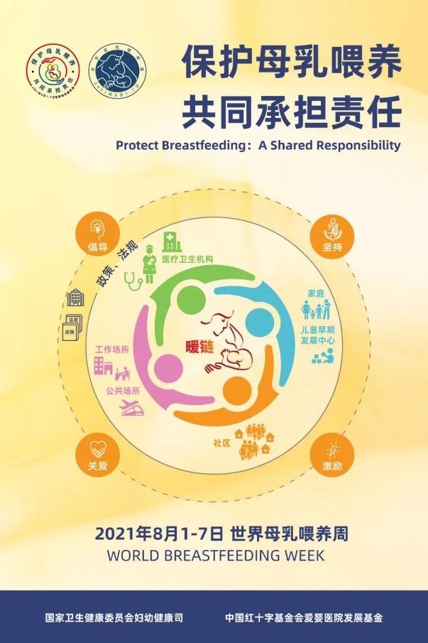母乳喂养,健儿益母不是梦——母乳喂养的优点!